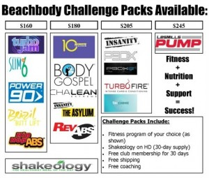 Buy your Hip Hop Abs Challenge pack with Shakeology at discount price