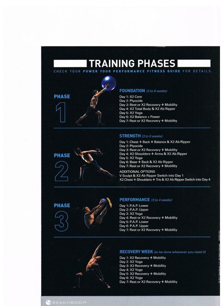 P90x2 Workout Schedule Pdf P90x2 Workout Schedule 744x