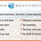 What is Beachbody Coaching- Coach Training Academy