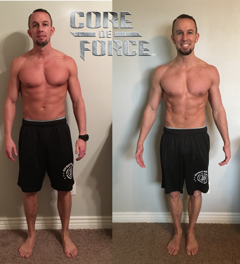 Core De Force Results