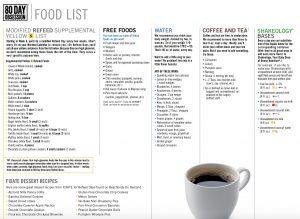 refeed food list, food list refeed, supplemental carbs list