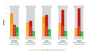 beachbar comparison chart, beachbar, beachbars