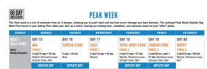 peek week, deplete days, 80 day obsession