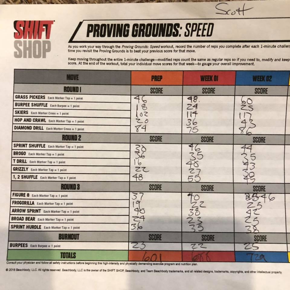 shift shop proving grounds